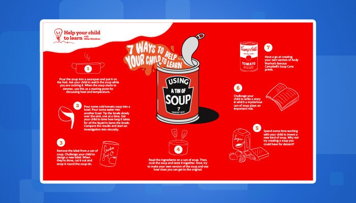 Seven Ways to use a Tin of Soup to Help Your Child to Learn